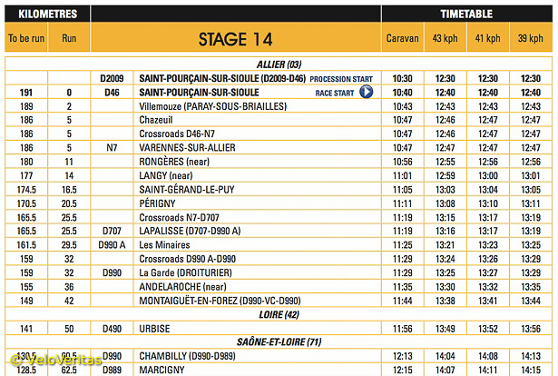 Tour de France Roadbook